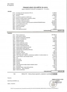 Financijski izvještaj_DND ZABOK-2015